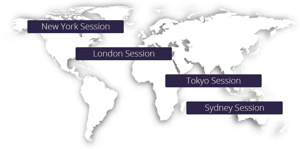 Futures Sessions Worldwide